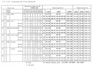 TS790 Diode Matrix